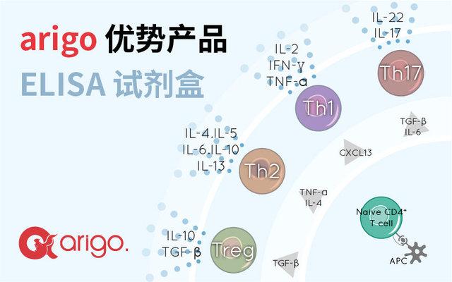 arigo优势产品-ELISA试剂盒大促销
